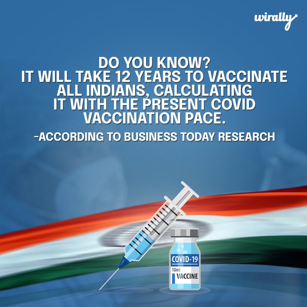 1.Covid-19 Vaccination facts