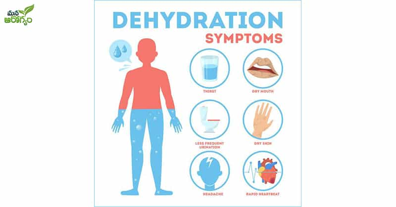 de hydration
