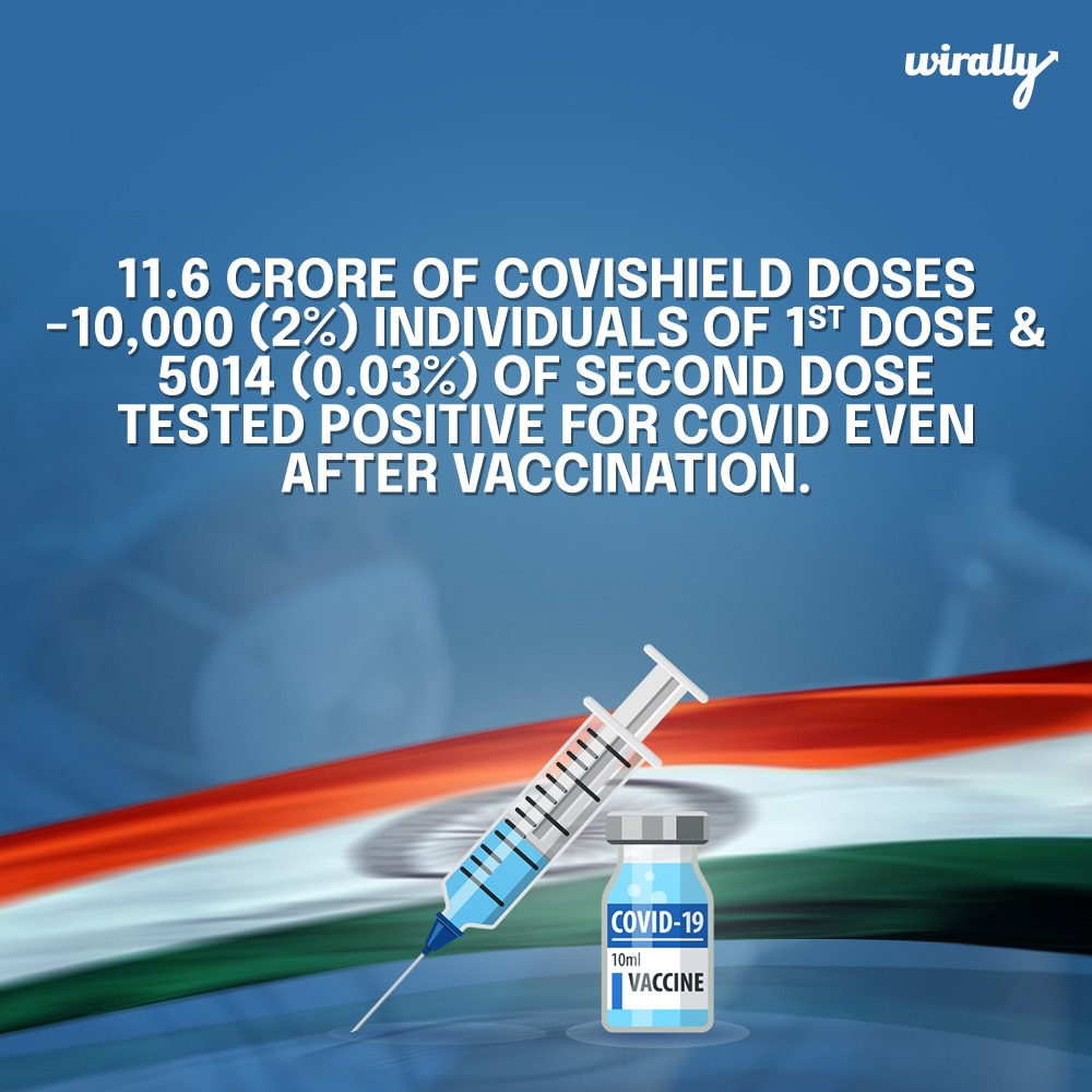 8.Covid-19 Vaccination facts
