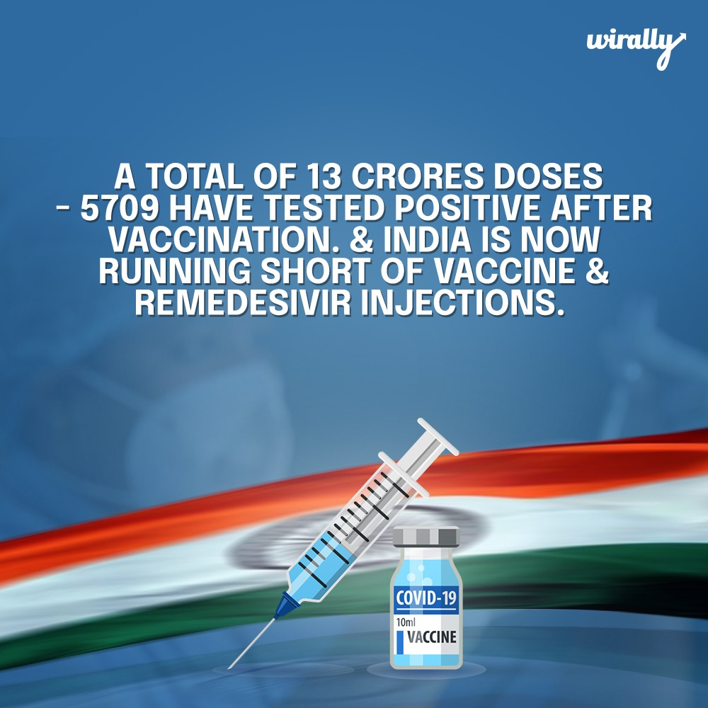 9.Covid-19 Vaccination facts