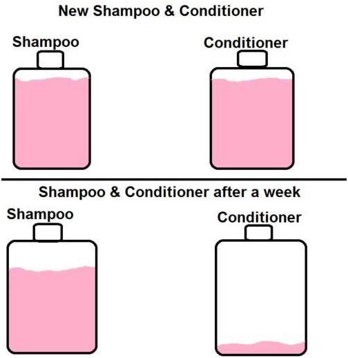 10.Shampoo and conditioner getting over