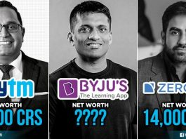 Youngest Self-Made Billionaires of India
