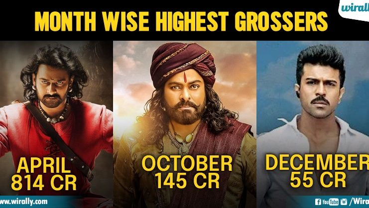 highest collected movies