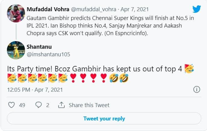 2.Gambhir Predictions
